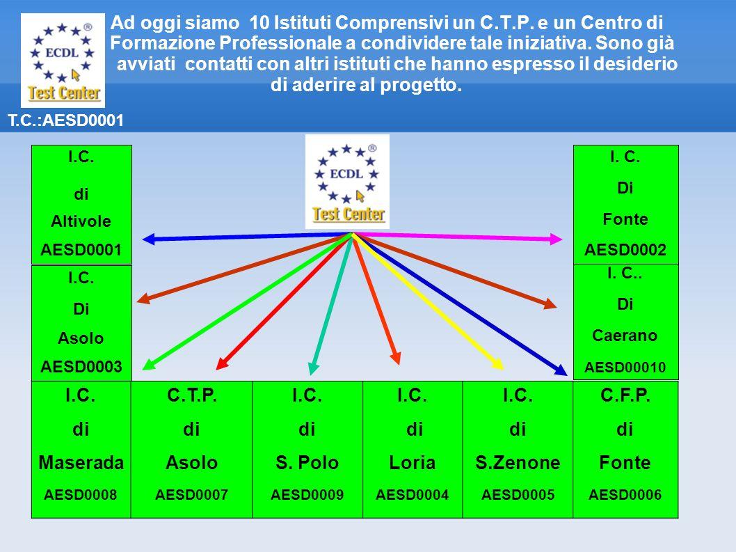 T.C.:AESD0001 Ad oggi siamo 10 Istituti Comprensivi un C.T.P.