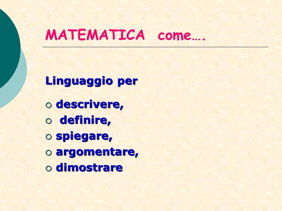 MATEMATICA come…. Linguaggio per descrivere, descrivere, definire, definire, spiegare, spiegare, argomentare, argomentare, dimostrare dimostrare