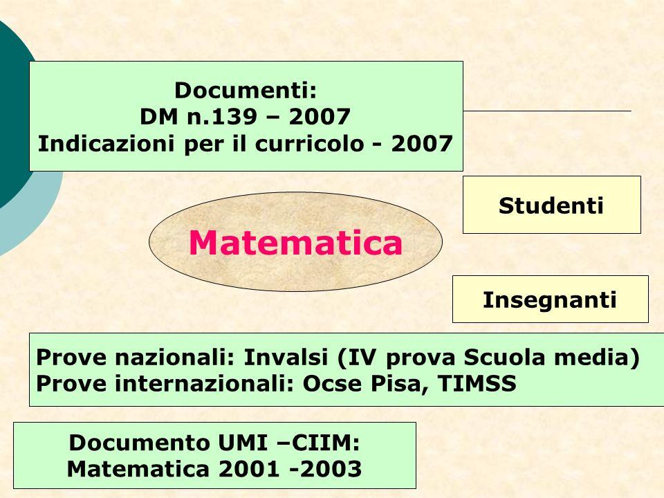 Matematica Studenti Insegnanti Documenti: DM n.139 – 2007 Indicazioni per il curricolo - 2007 Prove nazionali: Invalsi (IV prova Scuola media) Prove i