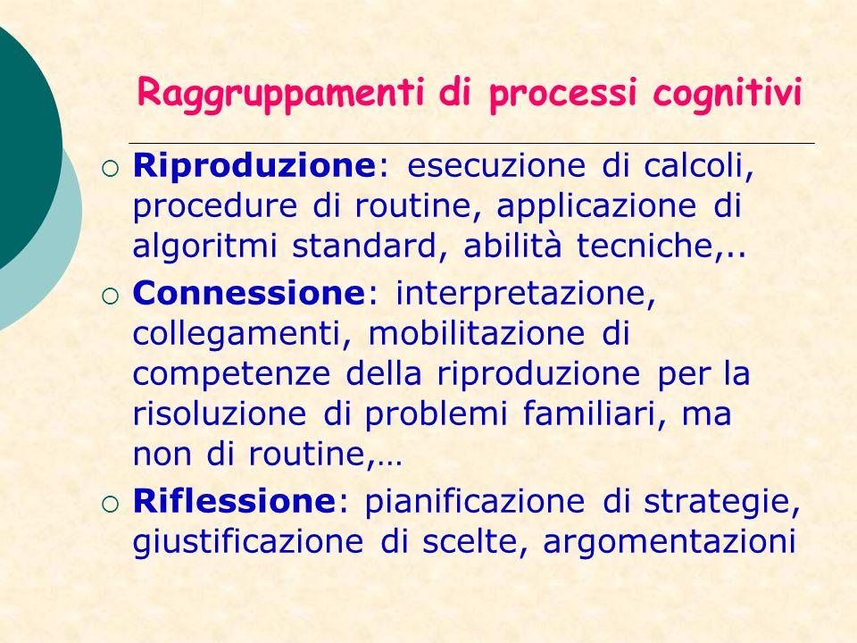Raggruppamenti di processi cognitivi Riproduzione: esecuzione di calcoli, procedure di routine, applicazione di algoritmi standard, abilità tecniche,.