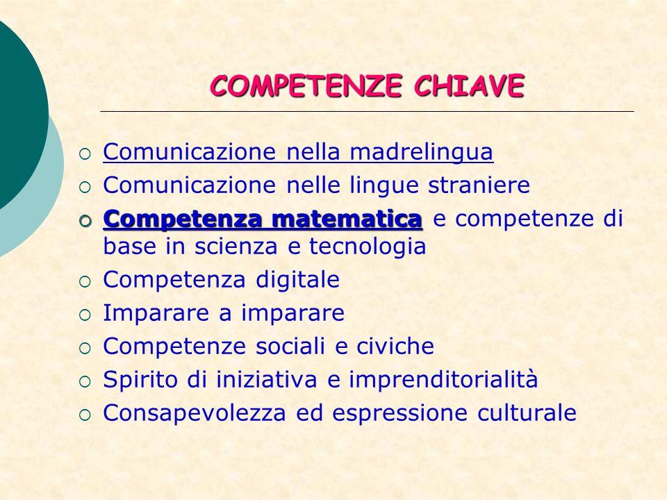 COMPETENZE CHIAVE Comunicazione nella madrelingua Comunicazione nelle lingue straniere Competenza matematica Competenza matematica e competenze di bas