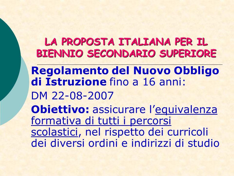 LA PROPOSTA ITALIANA PER IL BIENNIO SECONDARIO SUPERIORE Regolamento del Nuovo Obbligo di Istruzione fino a 16 anni: DM 22-08-2007 Obiettivo: assicura