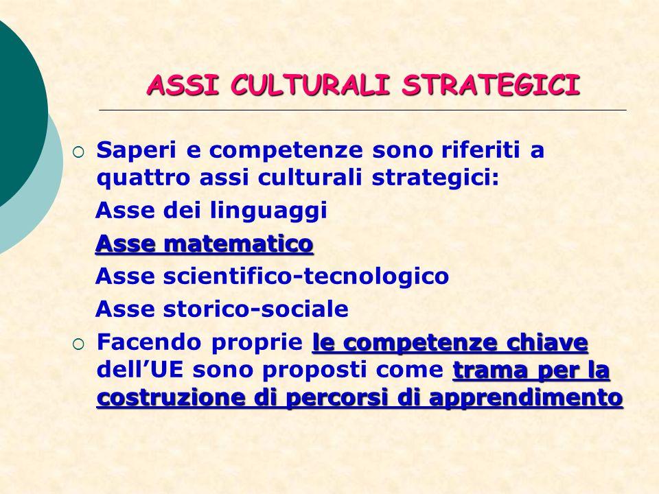 ASSI CULTURALI STRATEGICI Saperi e competenze sono riferiti a quattro assi culturali strategici: Asse dei linguaggi Asse matematico Asse scientifico-t