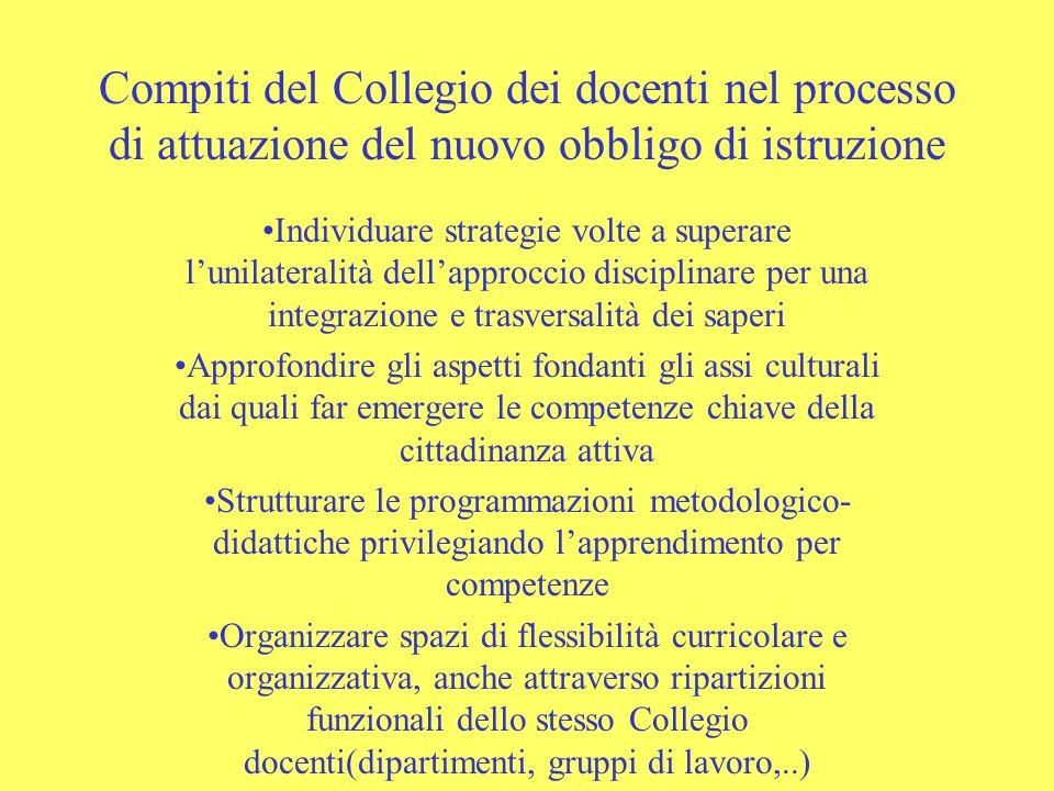 Compiti del Collegio dei docenti nel processo di attuazione del nuovo obbligo di istruzione Individuare strategie volte a superare lunilateralità dell