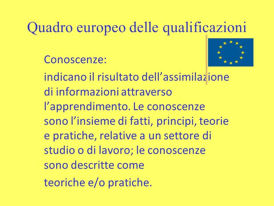 Quadro europeo delle qualificazioni Conoscenze: indicano il risultato dellassimilazione di informazioni attraverso lapprendimento. Le conoscenze sono