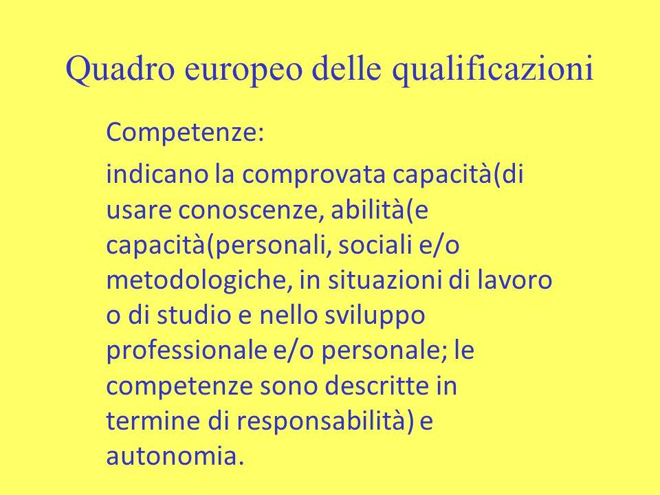 Quadro europeo delle qualificazioni Competenze: indicano la comprovata capacità(di usare conoscenze, abilità(e capacità(personali, sociali e/o metodol