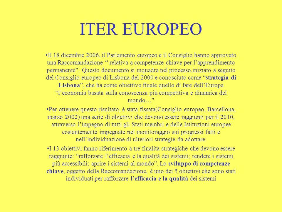 ITER EUROPEO Il 18 dicembre 2006, il Parlamento europeo e il Consiglio hanno approvato una Raccomandazione relativa a competenze chiave per lapprendim