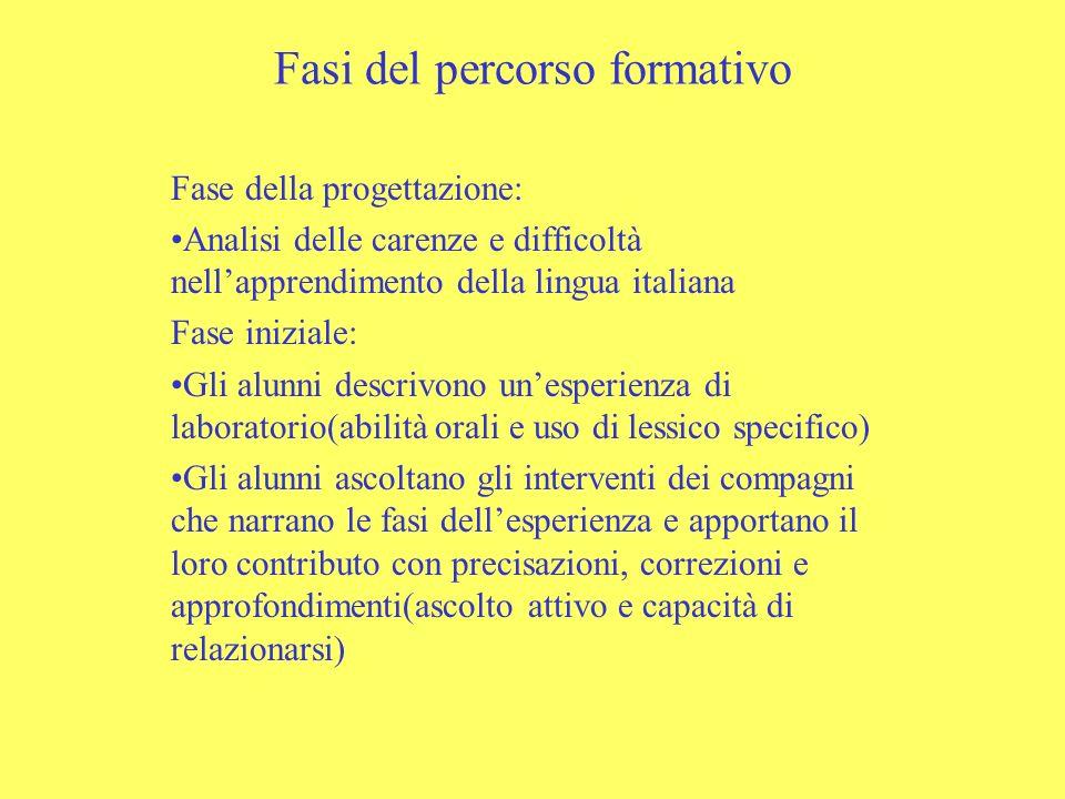 Fasi del percorso formativo Fase della progettazione: Analisi delle carenze e difficoltà nellapprendimento della lingua italiana Fase iniziale: Gli al