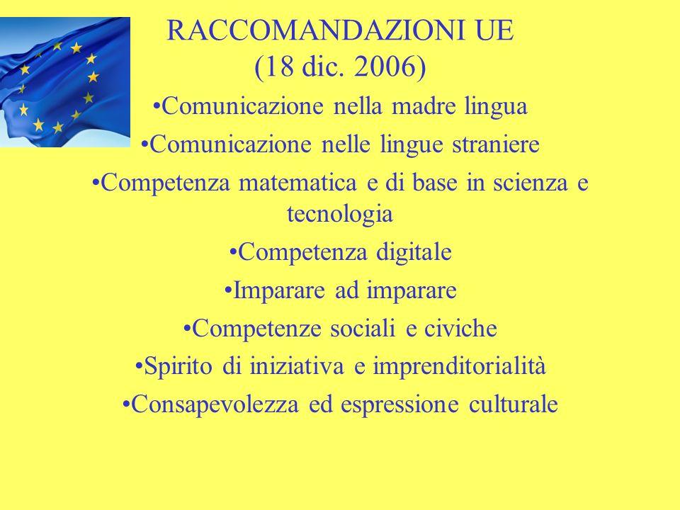 RACCOMANDAZIONI UE (18 dic. 2006) Comunicazione nella madre lingua Comunicazione nelle lingue straniere Competenza matematica e di base in scienza e t