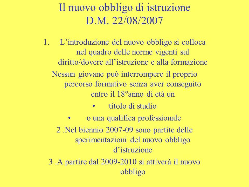 Il nuovo obbligo di istruzione D.M. 22/08/2007 1.Lintroduzione del nuovo obbligo si colloca nel quadro delle norme vigenti sul diritto/dovere allistru