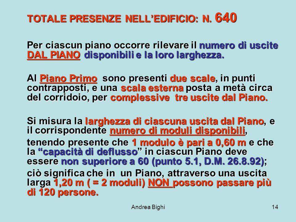 Andrea Bighi14 TOTALE PRESENZE NELLEDIFICIO: N.