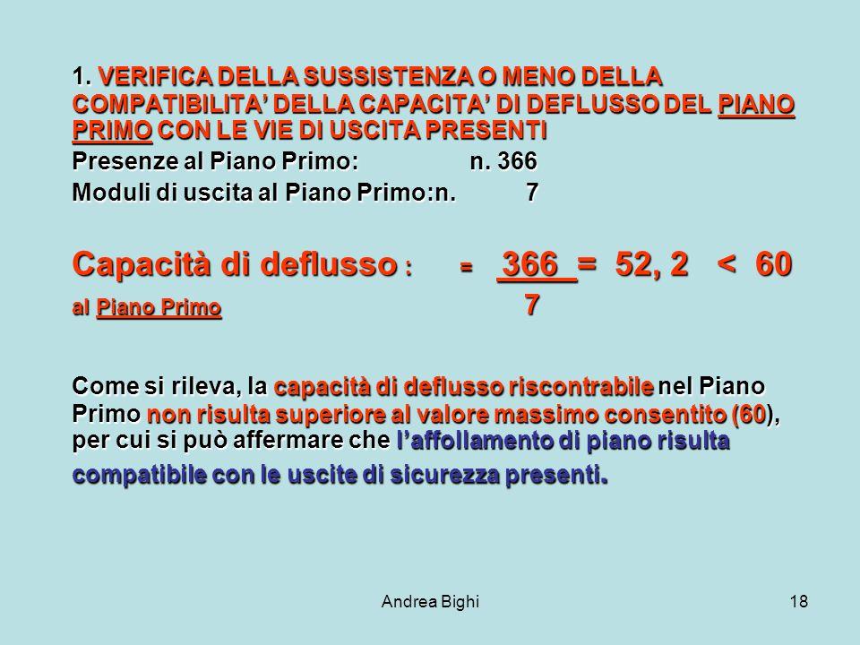 Andrea Bighi18 1.