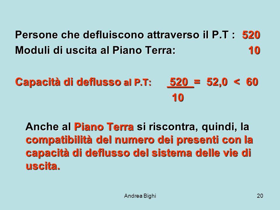 Andrea Bighi20 Persone che defluiscono attraverso il P.T : 520 Moduli di uscita al Piano Terra: 10 Capacità di deflusso al P.T: 520 = 52,0 < 60 10 10 Anche al Piano Terra si riscontra, quindi, la compatibilità del numero dei presenti con la capacità di deflusso del sistema delle vie di uscita.
