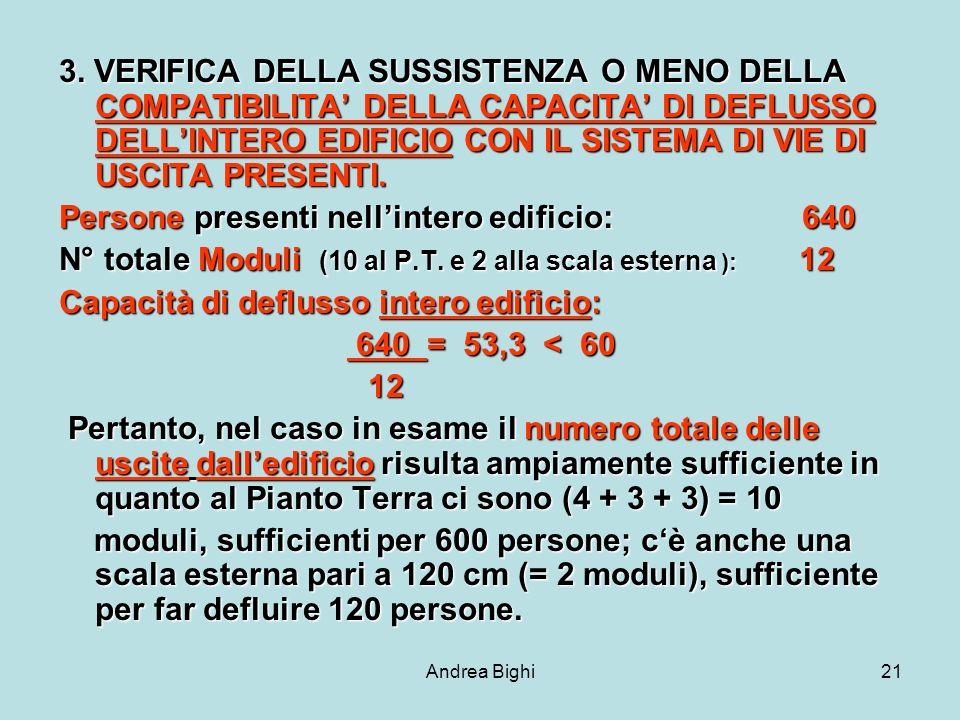 Andrea Bighi21 3.