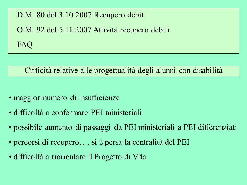 maggior numero di insufficienze difficoltà a confermare PEI ministeriali possibile aumento di passaggi da PEI ministeriali a PEI differenziati percors
