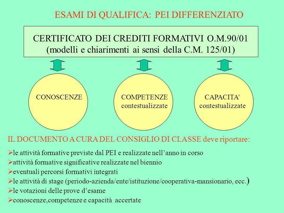 CAPACITA contestualizzate COMPETENZE contestualizzate ESAMI DI QUALIFICA: PEI DIFFERENZIATO CERTIFICATO DEI CREDITI FORMATIVI O.M.90/01 (modelli e chi