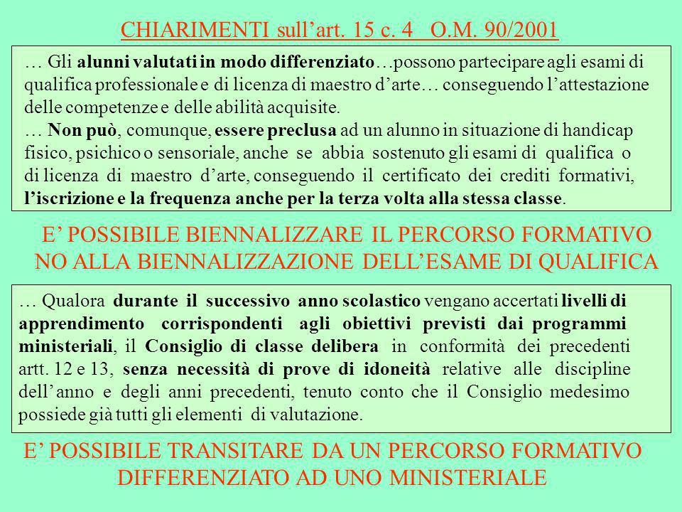 CHIARIMENTI sullart. 15 c. 4 O.M. 90/2001 … Qualora durante il successivo anno scolastico vengano accertati livelli di apprendimento corrispondenti ag