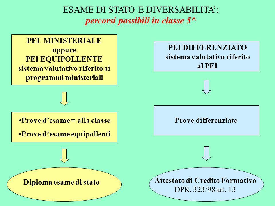 Prove differenziate ESAME DI STATO E DIVERSABILITA: percorsi possibili in classe 5^ PEI MINISTERIALE oppure PEI EQUIPOLLENTE sistema valutativo riferi