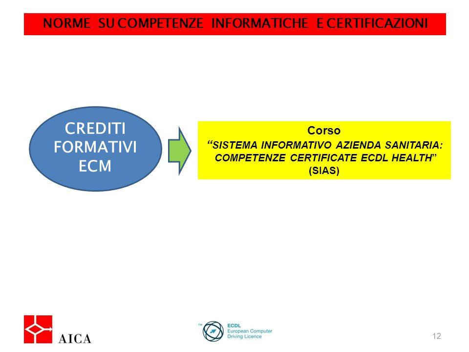 NORME SU COMPETENZE INFORMATICHE E CERTIFICAZIONI 12 CREDITI FORMATIVI ECM Corso SISTEMA INFORMATIVO AZIENDA SANITARIA: COMPETENZE CERTIFICATE ECDL HEALTH (SIAS)
