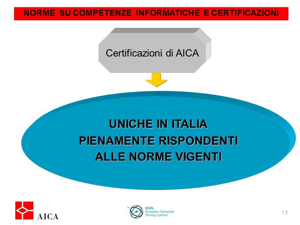 13 Istituzioni Europee Certificazioni di AICA UNICHE IN ITALIA PIENAMENTE RISPONDENTI ALLE NORME VIGENTI NORME SU COMPETENZE INFORMATICHE E CERTIFICAZIONI