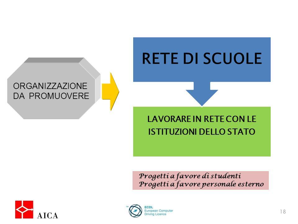19 Istituzioni Europee Attenzione della PA VALORIZZARE COMPETENZE DIGITALI ACQUISITE ATTRAVERSO STRUMENTO DELLE CERTIFICAZIONI INFORMATICHE Caratteristiche certificazioni di AICA CONCLUSIONI UNICHE IN ITALIA PIENAMENTE RISPONDENTI ALLE NORME VIGENTI Rete di scuole SISTEMA STABILE DI FORMAZIONE CONTINUA PIU RISPONDENTE ALLE ESIGENZE DELLA SOCIETA