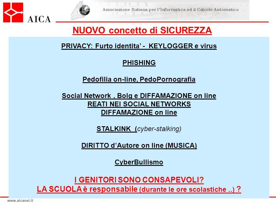 www.aicanet.it PRIVACY: Furto identita - KEYLOGGER e virus PHISHING Pedofilia on-line, PedoPornografia Social Network, Bolg e DIFFAMAZIONE on line REA
