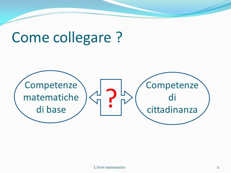 Come collegare ? ? 11 Competenze matematiche di base Competenze di cittadinanza L'Asse matematico