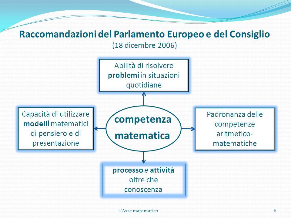Raccomandazioni del Parlamento Europeo e del Consiglio (18 dicembre 2006) competenza matematica Padronanza delle competenze aritmetico- matematiche Ca