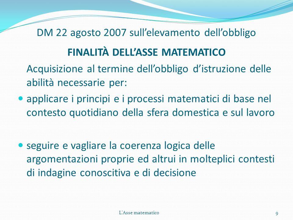 DM 22 agosto 2007 sullelevamento dellobbligo FINALITÀ DELLASSE MATEMATICO Acquisizione al termine dellobbligo distruzione delle abilità necessarie per