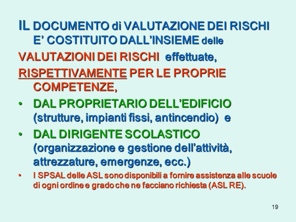 19 IL DOCUMENTO di VALUTAZIONE DEI RISCHI E COSTITUITO DALLINSIEME delle VALUTAZIONI DEI RISCHI effettuate, RISPETTIVAMENTE PER LE PROPRIE COMPETENZE,