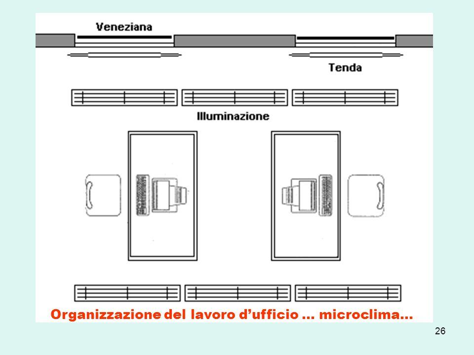 26 Organizzazione del lavoro dufficio … microclima…