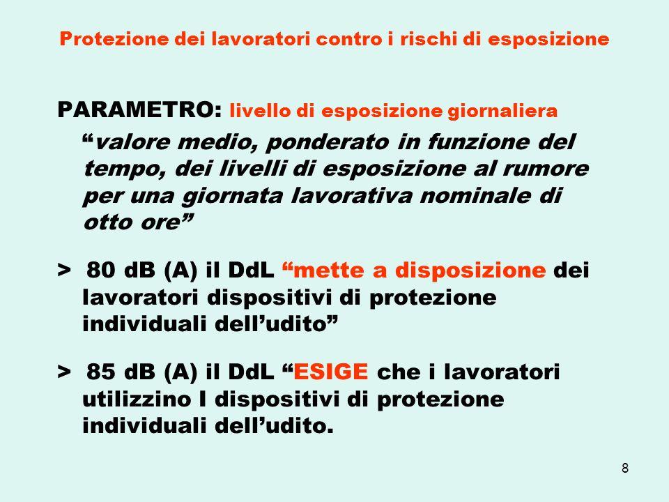 8 Protezione dei lavoratori contro i rischi di esposizione PARAMETRO: livello di esposizione giornaliera valore medio, ponderato in funzione del tempo