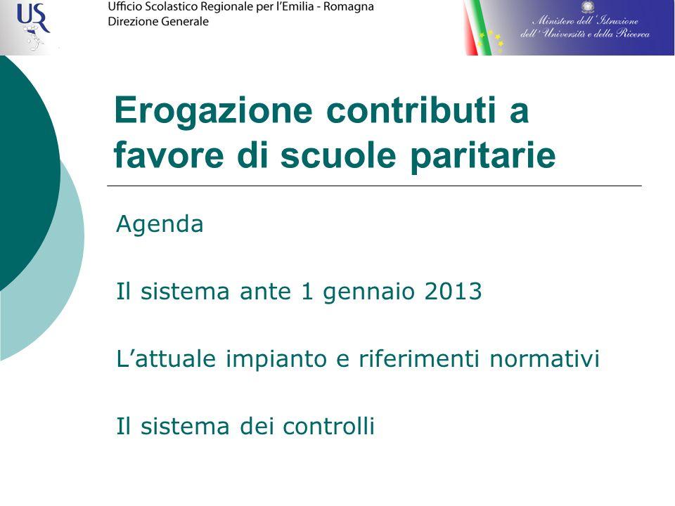 Agenda Il sistema ante 1 gennaio 2013 Lattuale impianto e riferimenti normativi Il sistema dei controlli Erogazione contributi a favore di scuole paritarie