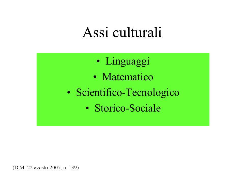 Assi culturali Linguaggi Matematico Scientifico-Tecnologico Storico-Sociale (D.M.