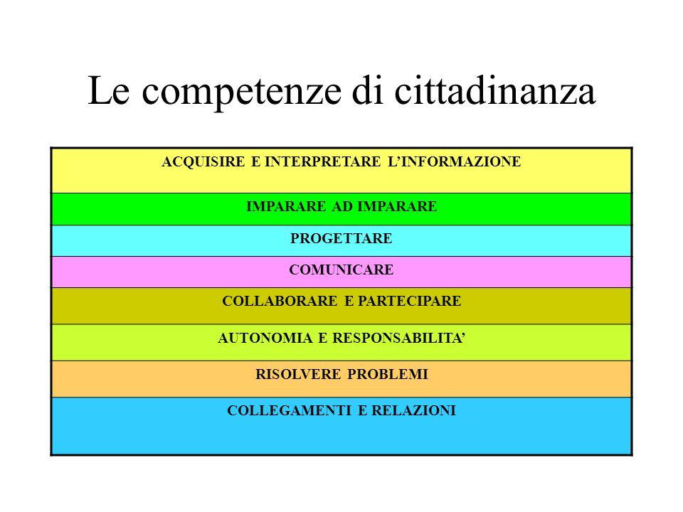 ACQUISIRE E INTERPRETARE LINFORMAZIONE IMPARARE AD IMPARARE PROGETTARE COMUNICARE COLLABORARE E PARTECIPARE AUTONOMIA E RESPONSABILITA RISOLVERE PROBLEMI COLLEGAMENTI E RELAZIONI Le competenze di cittadinanza