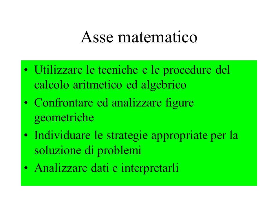 Asse matematico Utilizzare le tecniche e le procedure del calcolo aritmetico ed algebrico Confrontare ed analizzare figure geometriche Individuare le strategie appropriate per la soluzione di problemi Analizzare dati e interpretarli