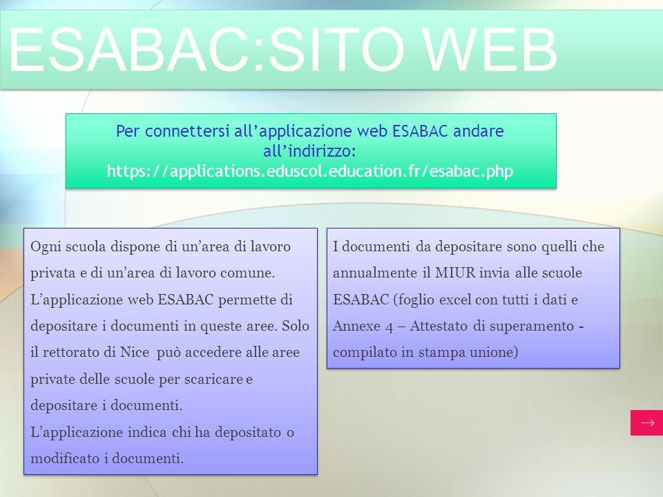 ESABAC:SITO WEB Ogni scuola dispone di unarea di lavoro privata e di unarea di lavoro comune. Lapplicazione web ESABAC permette di depositare i docume