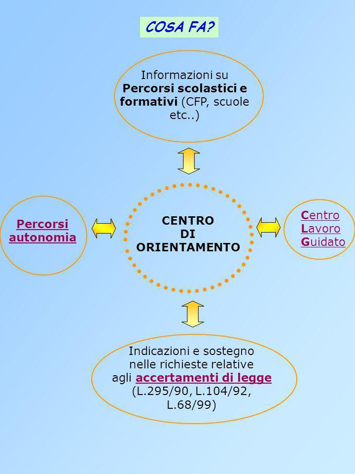 CENTRO DI ORIENTAMENTO Percorsi autonomia Centro Lavoro Guidato Informazioni su Percorsi scolastici e formativi (CFP, scuole etc..) Indicazioni e sost
