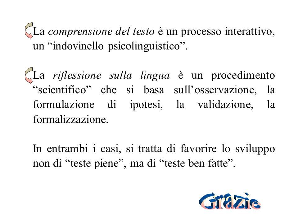 La comprensione del testo è un processo interattivo, un indovinello psicolinguistico.