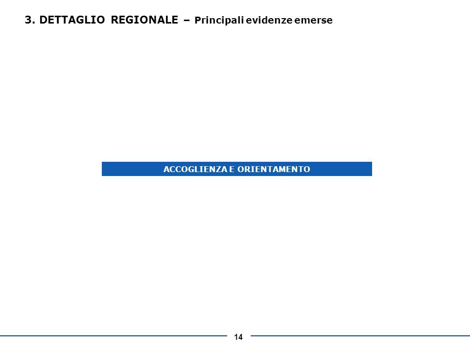 14 3. DETTAGLIO REGIONALE – Principali evidenze emerse ACCOGLIENZA E ORIENTAMENTO