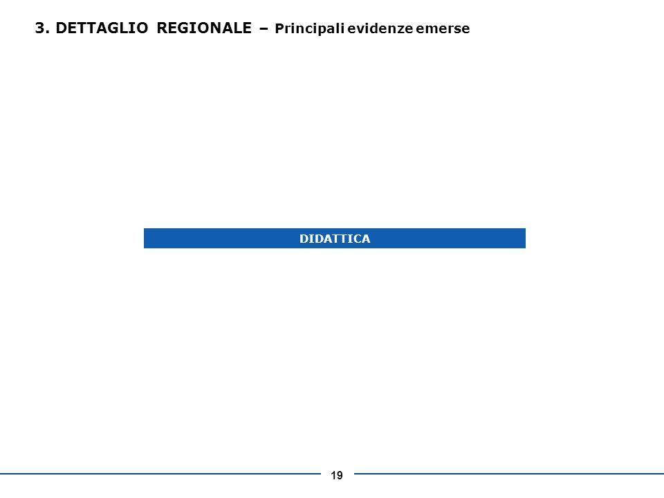 19 3. DETTAGLIO REGIONALE – Principali evidenze emerse DIDATTICA