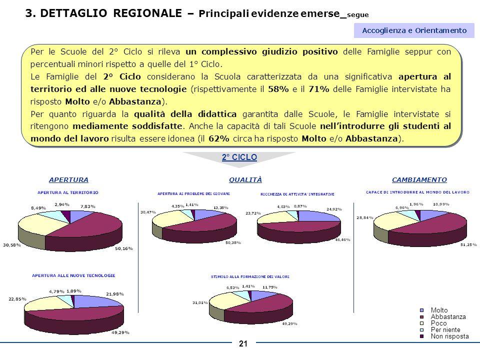21 2° CICLO Per le Scuole del 2° Ciclo si rileva un complessivo giudizio positivo delle Famiglie seppur con percentuali minori rispetto a quelle del 1° Ciclo.