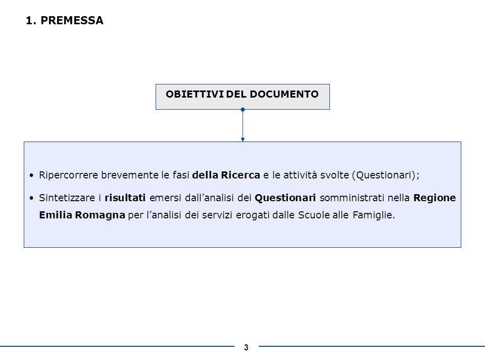 3 1. PREMESSA OBIETTIVI DEL DOCUMENTO Ripercorrere brevemente le fasi della Ricerca e le attività svolte (Questionari); Sintetizzare i risultati emers
