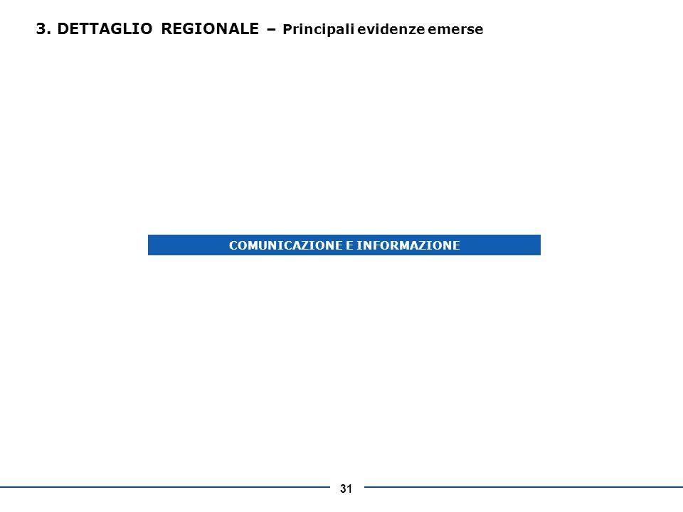 31 3. DETTAGLIO REGIONALE – Principali evidenze emerse COMUNICAZIONE E INFORMAZIONE