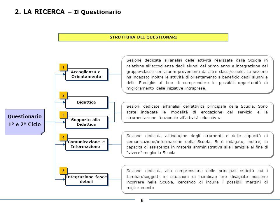 6 2. LA RICERCA – Il Questionario Sezione dedicata allanalisi delle attività realizzate dalla Scuola in relazione allaccoglienza degli alunni del prim