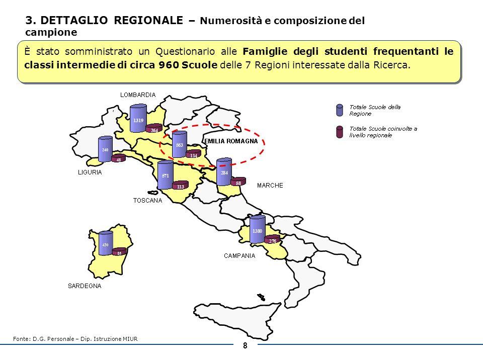 8 3. DETTAGLIO REGIONALE – Numerosità e composizione del campione Fonte: D.G.