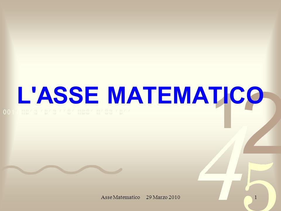 Asse Matematico 29 Marzo 20101 L ASSE MATEMATICO