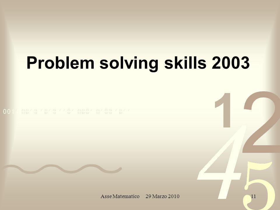 Asse Matematico 29 Marzo 201011 Problem solving skills 2003