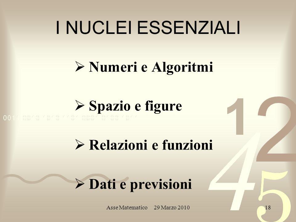 Asse Matematico 29 Marzo 201018 I NUCLEI ESSENZIALI Numeri e Algoritmi Spazio e figure Relazioni e funzioni Dati e previsioni