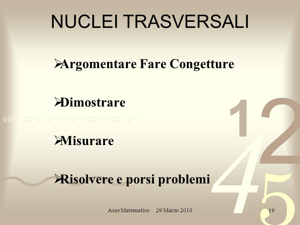 Asse Matematico 29 Marzo 201019 NUCLEI TRASVERSALI Argomentare Fare Congetture Dimostrare Misurare Risolvere e porsi problemi